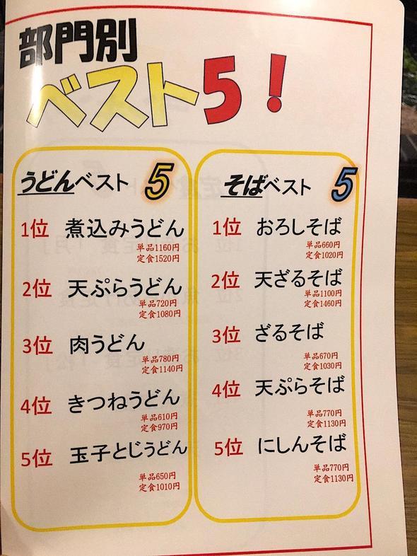 めん魚房 松月/メニューランキング